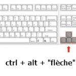 Rotation écran : Raccourci clavier pour pivoter l'affichage