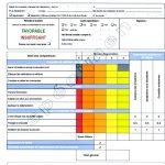 Résultat du permis de conduire en ligne : Voiture (B) Moto (A) …